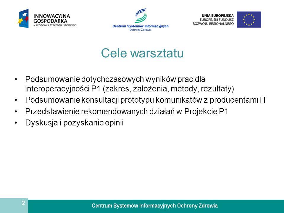 2 Cele warsztatu Podsumowanie dotychczasowych wyników prac dla interoperacyjności P1 (zakres, założenia, metody, rezultaty) Podsumowanie konsultacji prototypu komunikatów z producentami IT Przedstawienie rekomendowanych działań w Projekcie P1 Dyskusja i pozyskanie opinii