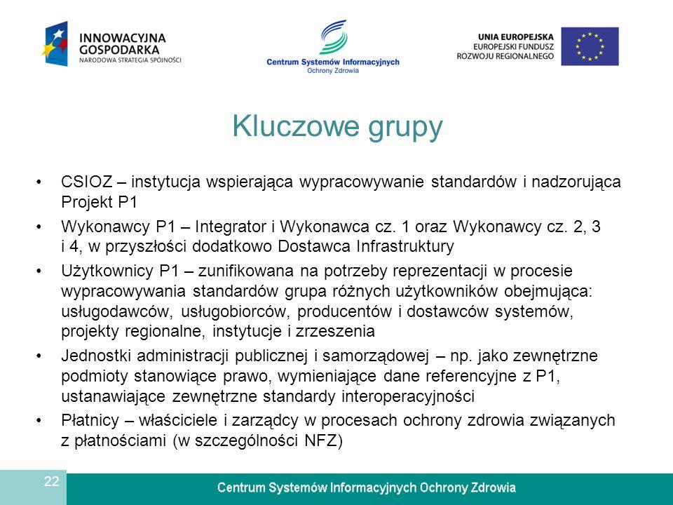 22 Kluczowe grupy CSIOZ – instytucja wspierająca wypracowywanie standardów i nadzorująca Projekt P1 Wykonawcy P1 – Integrator i Wykonawca cz.