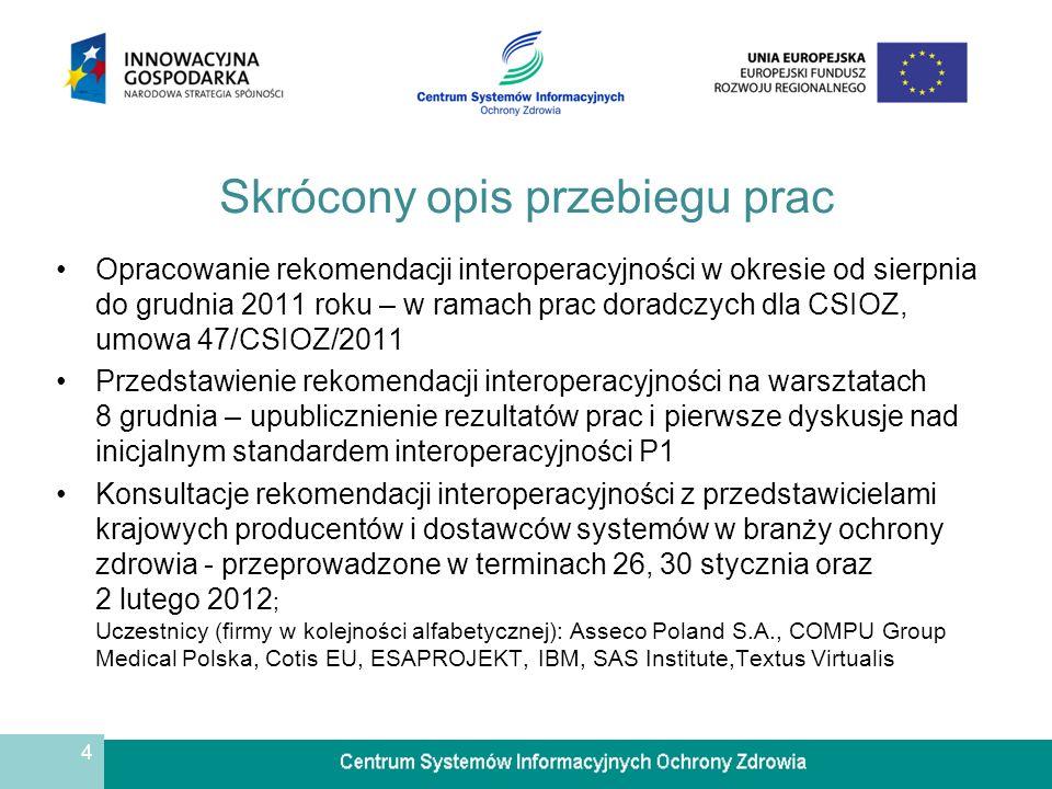 4 Skrócony opis przebiegu prac Opracowanie rekomendacji interoperacyjności w okresie od sierpnia do grudnia 2011 roku – w ramach prac doradczych dla CSIOZ, umowa 47/CSIOZ/2011 Przedstawienie rekomendacji interoperacyjności na warsztatach 8 grudnia – upublicznienie rezultatów prac i pierwsze dyskusje nad inicjalnym standardem interoperacyjności P1 Konsultacje rekomendacji interoperacyjności z przedstawicielami krajowych producentów i dostawców systemów w branży ochrony zdrowia - przeprowadzone w terminach 26, 30 stycznia oraz 2 lutego 2012 ; Uczestnicy (firmy w kolejności alfabetycznej): Asseco Poland S.A., COMPU Group Medical Polska, Cotis EU, ESAPROJEKT, IBM, SAS Institute,Textus Virtualis