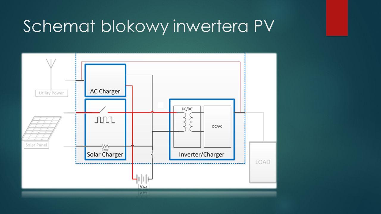 Schemat blokowy inwertera PV