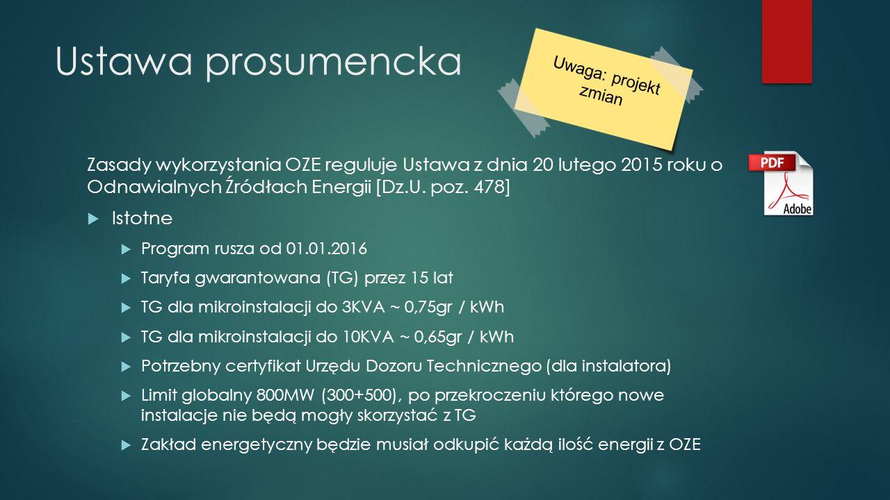 Ustawa prosumencka Zasady wykorzystania OZE reguluje Ustawa z dnia 20 lutego 2015 roku o Odnawialnych Źródłach Energii [Dz.U. poz. 478]  Istotne  Pr