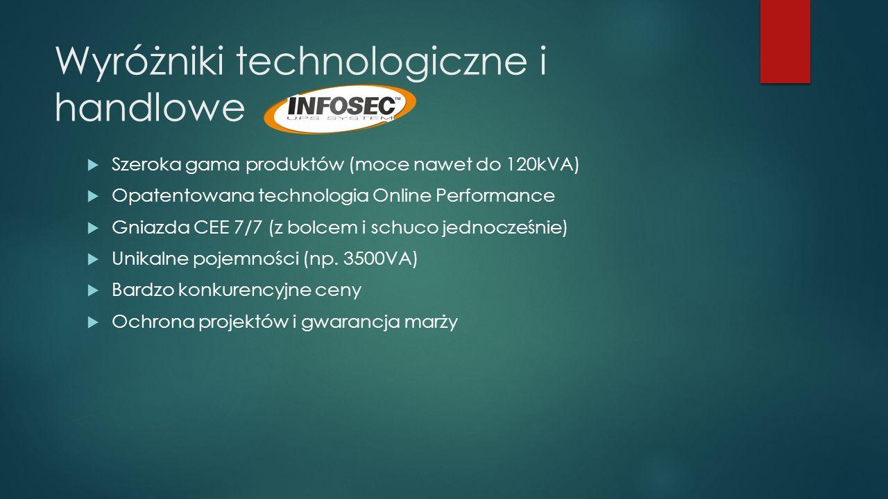 Wyróżniki technologiczne i handlowe  Szeroka gama produktów (moce nawet do 120kVA)  Opatentowana technologia Online Performance  Gniazda CEE 7/7 (z bolcem i schuco jednocześnie)  Unikalne pojemności (np.