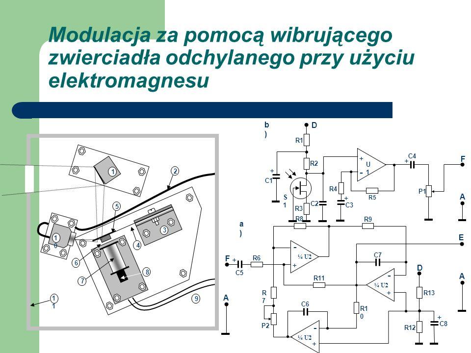 Modulacja za pomocą wibrującego zwierciadła odchylanego przy użyciu elektromagnesu 1 2 3 4 5 6 7 8 9 1010 1 D A + + C1 C2 C3 C4 R1 R2 S1S1 R3 R4 R5 +
