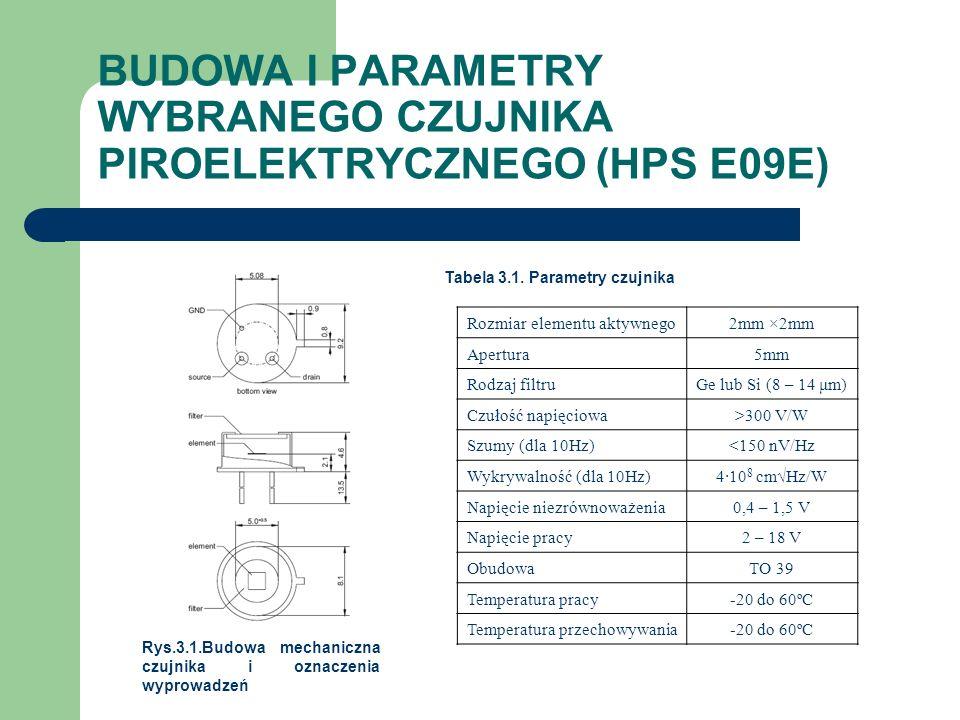 BUDOWA I PARAMETRY WYBRANEGO CZUJNIKA PIROELEKTRYCZNEGO (HPS E09E) Rys.3.1.Budowa mechaniczna czujnika i oznaczenia wyprowadzeń Tabela 3.1. Parametry