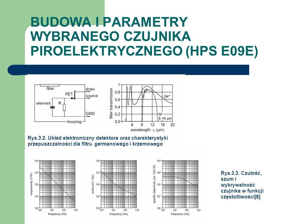 BUDOWA I PARAMETRY WYBRANEGO CZUJNIKA PIROELEKTRYCZNEGO (HPS E09E) Rys.3.2. Układ elektroniczny detektora oraz charakterystyki przepuszczalności dla f