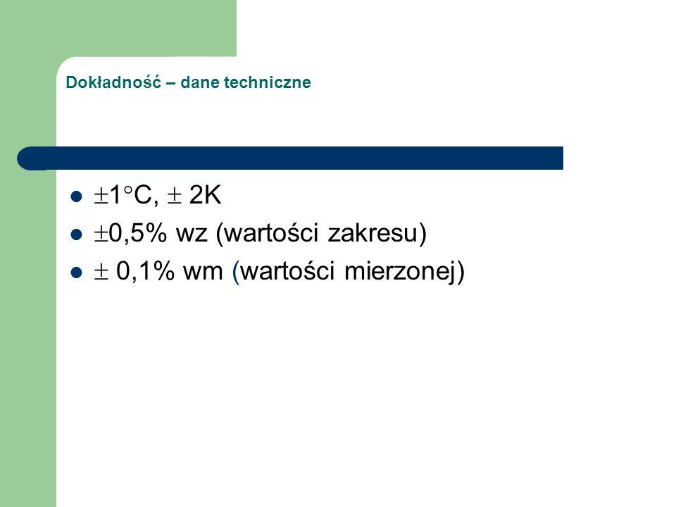 Dokładność – dane techniczne  1°C,  2K  0,5% wz (wartości zakresu)  0,1% wm (wartości mierzonej)