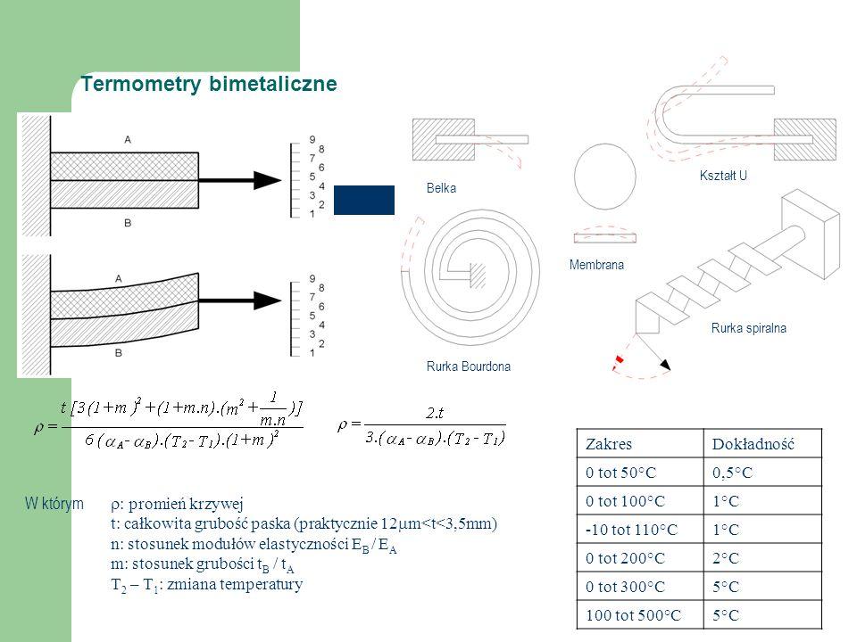 Termometry bimetaliczne W którym  : promień krzywej t: całkowita grubość paska (praktycznie 12  m<t<3,5mm) n: stosunek modułów elastyczności E B / E