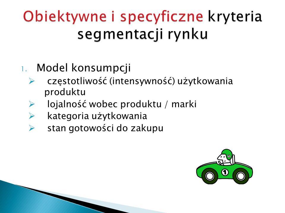 1. Model konsumpcji  częstotliwość (intensywność) użytkowania produktu  lojalność wobec produktu / marki  kategoria użytkowania  stan gotowości do