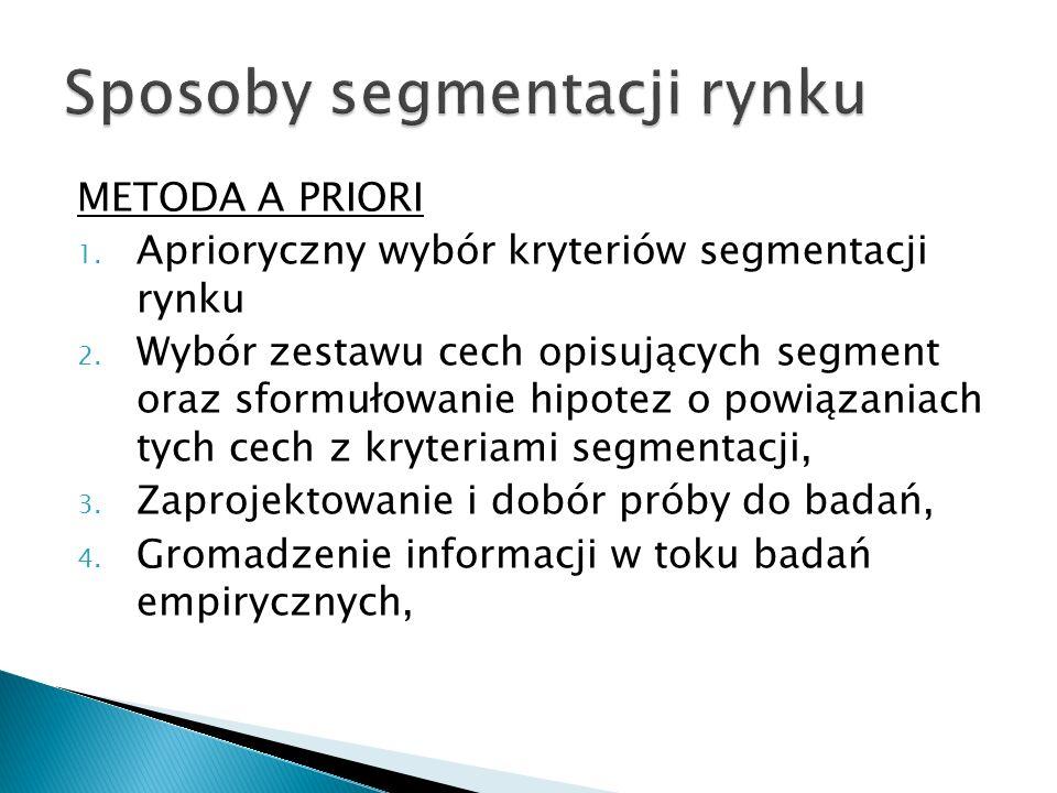 METODA A PRIORI 1. Aprioryczny wybór kryteriów segmentacji rynku 2. Wybór zestawu cech opisujących segment oraz sformułowanie hipotez o powiązaniach t