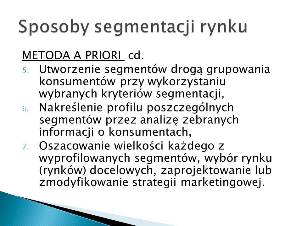 METODA A PRIORI cd. 5. Utworzenie segmentów drogą grupowania konsumentów przy wykorzystaniu wybranych kryteriów segmentacji, 6. Nakreślenie profilu po