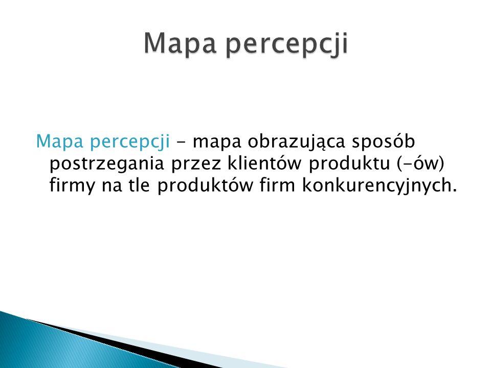 Mapa percepcji - mapa obrazująca sposób postrzegania przez klientów produktu (-ów) firmy na tle produktów firm konkurencyjnych.