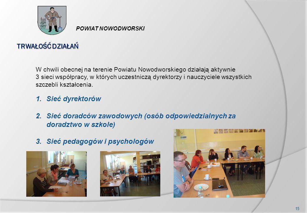 TRWAŁOŚĆ DZIAŁAŃ 15 POWIAT NOWODWORSKI W chwili obecnej na terenie Powiatu Nowodworskiego działają aktywnie 3 sieci współpracy, w których uczestniczą dyrektorzy i nauczyciele wszystkich szczebli kształcenia.
