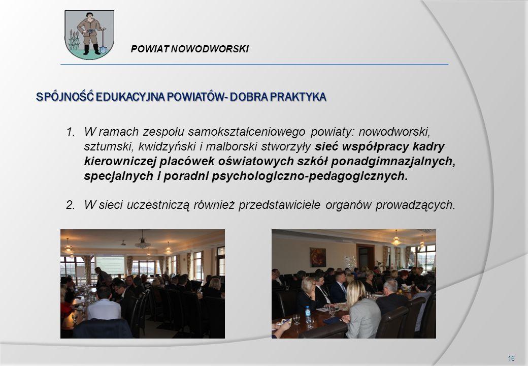 SPÓJNOŚĆ EDUKACYJNA POWIATÓW- DOBRA PRAKTYKA 16 POWIAT NOWODWORSKI 1.W ramach zespołu samokształceniowego powiaty: nowodworski, sztumski, kwidzyński i malborski stworzyły sieć współpracy kadry kierowniczej placówek oświatowych szkół ponadgimnazjalnych, specjalnych i poradni psychologiczno-pedagogicznych.