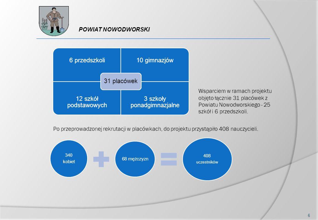 Wsparciem w ramach projektu objęto łącznie 31 placówek z Powiatu Nowodworskiego - 25 szkół i 6 przedszkoli.