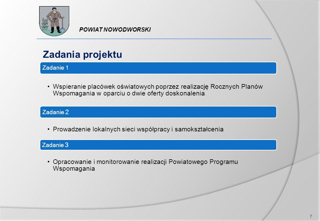 Zadania projektu Zadanie 1 Wspieranie placówek oświatowych poprzez realizację Rocznych Planów Wspomagania w oparciu o dwie oferty doskonalenia. Zadani