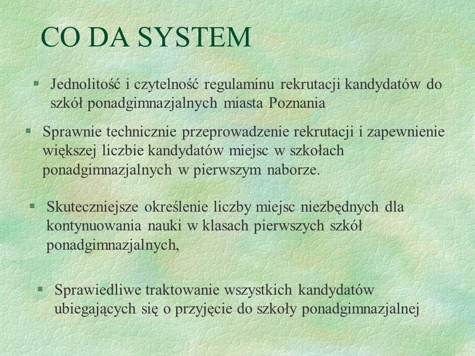 CO DA SYSTEM §Jednolitość i czytelność regulaminu rekrutacji kandydatów do szkół ponadgimnazjalnych miasta Poznania §Sprawnie technicznie przeprowadze