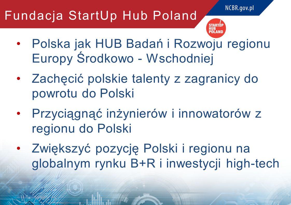 Fundacja StartUp Hub Poland Polska jak HUB Badań i Rozwoju regionu Europy Środkowo - Wschodniej Zachęcić polskie talenty z zagranicy do powrotu do Polski Przyciągnąć inżynierów i innowatorów z regionu do Polski Zwiększyć pozycję Polski i regionu na globalnym rynku B+R i inwestycji high-tech
