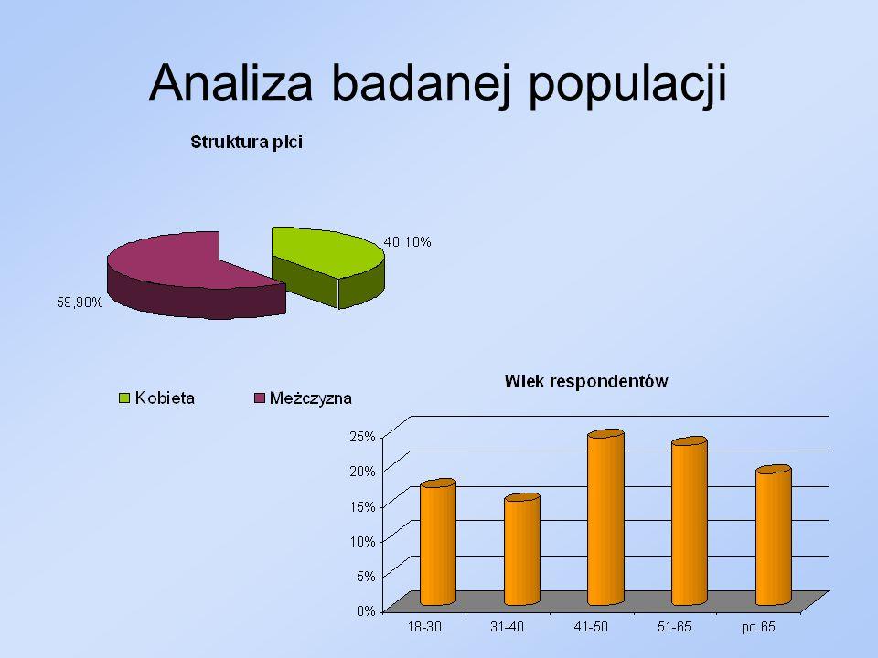 Analiza badanej populacji