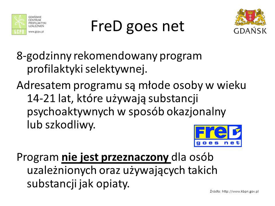 FreD goes net 8-godzinny rekomendowany program profilaktyki selektywnej.
