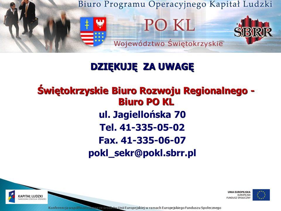 Konferencja współfinansowana ze środków Unii Europejskiej w ramach Europejskiego Funduszu Społecznego DZIĘKUJĘ ZA UWAGĘ Świętokrzyskie Biuro Rozwoju R