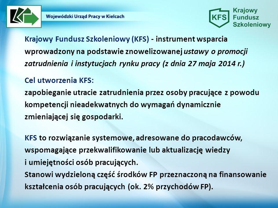 Krajowy Fundusz Szkoleniowy (KFS) - instrument wsparcia wprowadzony na podstawie znowelizowanej ustawy o promocji zatrudnienia i instytucjach rynku pr