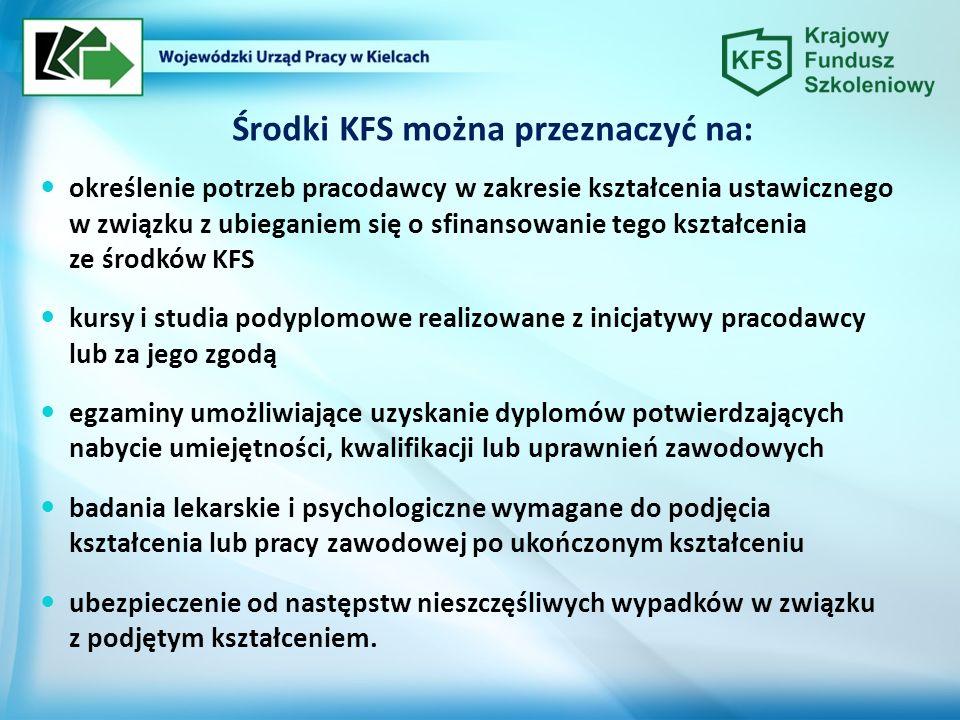 Środki KFS można przeznaczyć na: określenie potrzeb pracodawcy w zakresie kształcenia ustawicznego w związku z ubieganiem się o sfinansowanie tego ksz