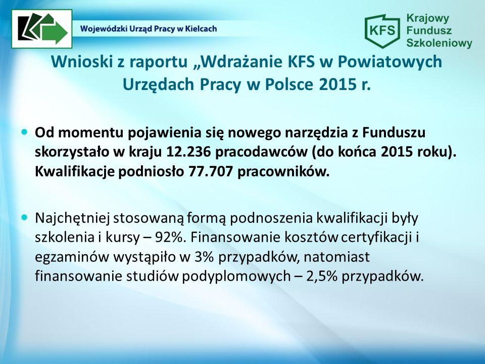 """Wnioski z raportu """"Wdrażanie KFS w Powiatowych Urzędach Pracy w Polsce 2015 r. Od momentu pojawienia się nowego narzędzia z Funduszu skorzystało w kra"""