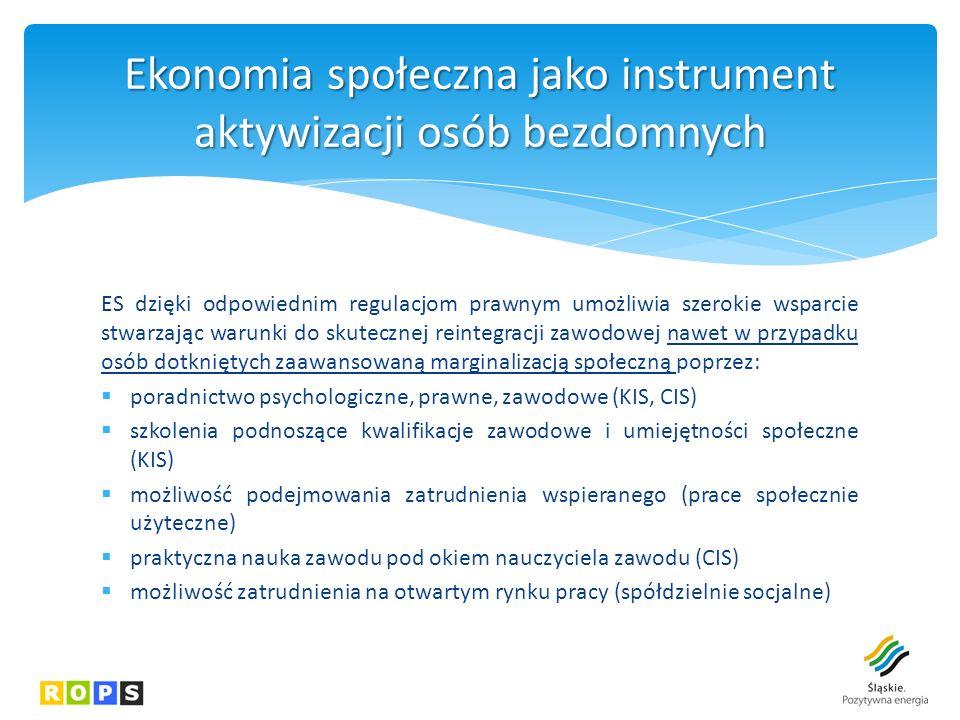 ES dzięki odpowiednim regulacjom prawnym umożliwia szerokie wsparcie stwarzając warunki do skutecznej reintegracji zawodowej nawet w przypadku osób dotkniętych zaawansowaną marginalizacją społeczną poprzez:  poradnictwo psychologiczne, prawne, zawodowe (KIS, CIS)  szkolenia podnoszące kwalifikacje zawodowe i umiejętności społeczne (KIS)  możliwość podejmowania zatrudnienia wspieranego (prace społecznie użyteczne)  praktyczna nauka zawodu pod okiem nauczyciela zawodu (CIS)  możliwość zatrudnienia na otwartym rynku pracy (spółdzielnie socjalne) Ekonomia społeczna jako instrument aktywizacji osób bezdomnych