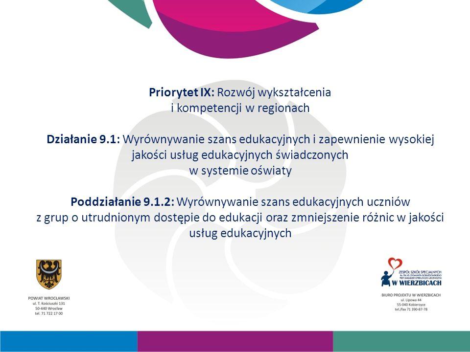 Priorytet IX: Rozwój wykształcenia i kompetencji w regionach Działanie 9.1: Wyrównywanie szans edukacyjnych i zapewnienie wysokiej jakości usług edukacyjnych świadczonych w systemie oświaty Poddziałanie 9.1.2: Wyrównywanie szans edukacyjnych uczniów z grup o utrudnionym dostępie do edukacji oraz zmniejszenie różnic w jakości usług edukacyjnych
