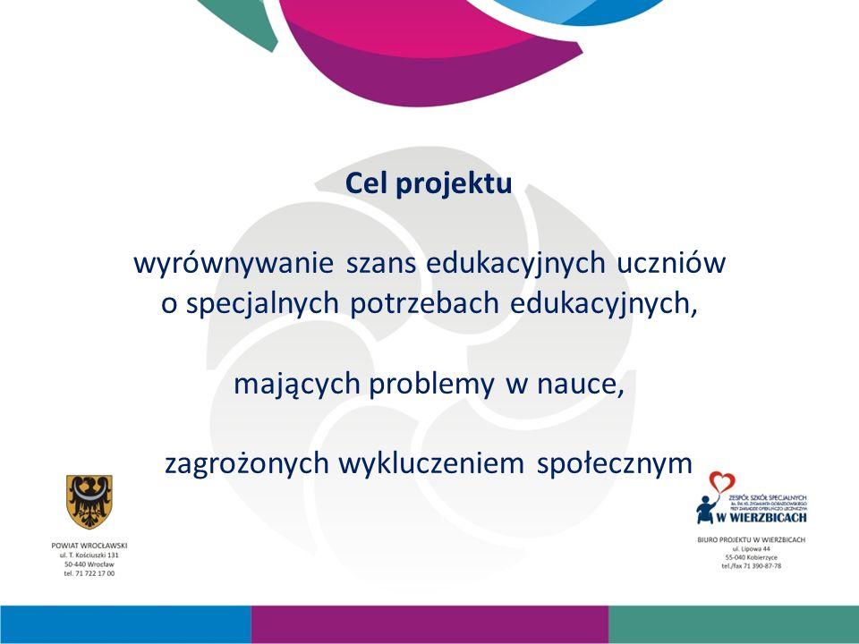 Cel projektu wyrównywanie szans edukacyjnych uczniów o specjalnych potrzebach edukacyjnych, mających problemy w nauce, zagrożonych wykluczeniem społecznym