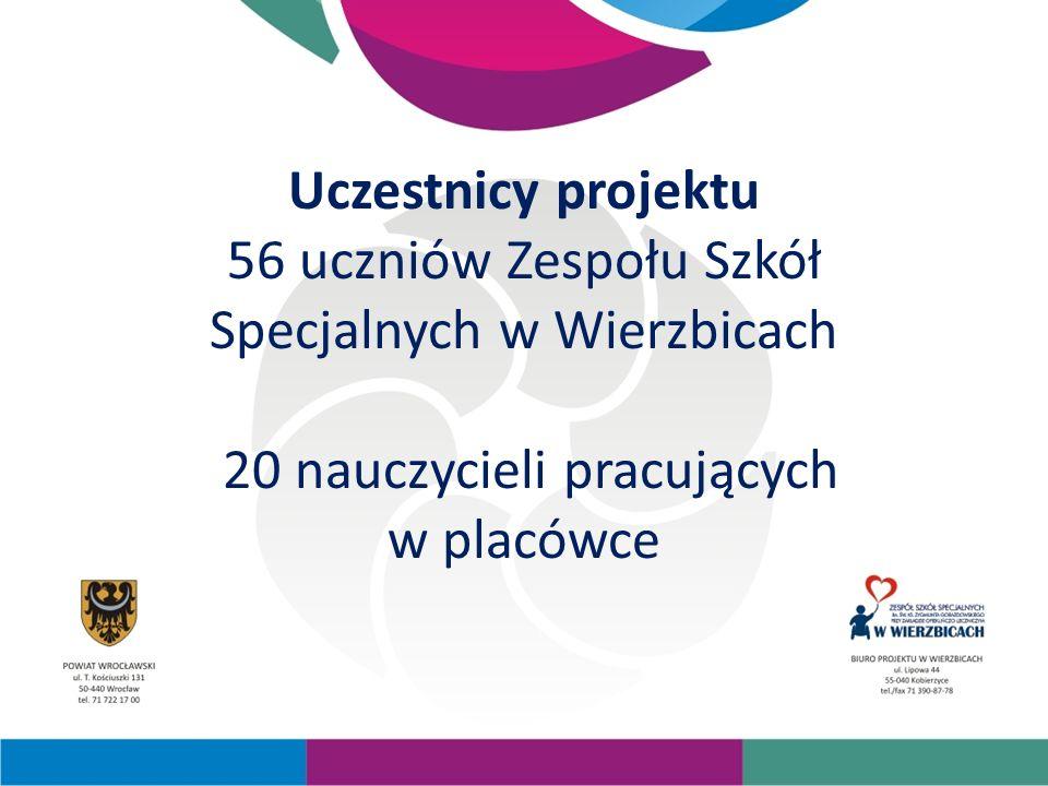 Uczestnicy projektu 56 uczniów Zespołu Szkół Specjalnych w Wierzbicach 20 nauczycieli pracujących w placówce