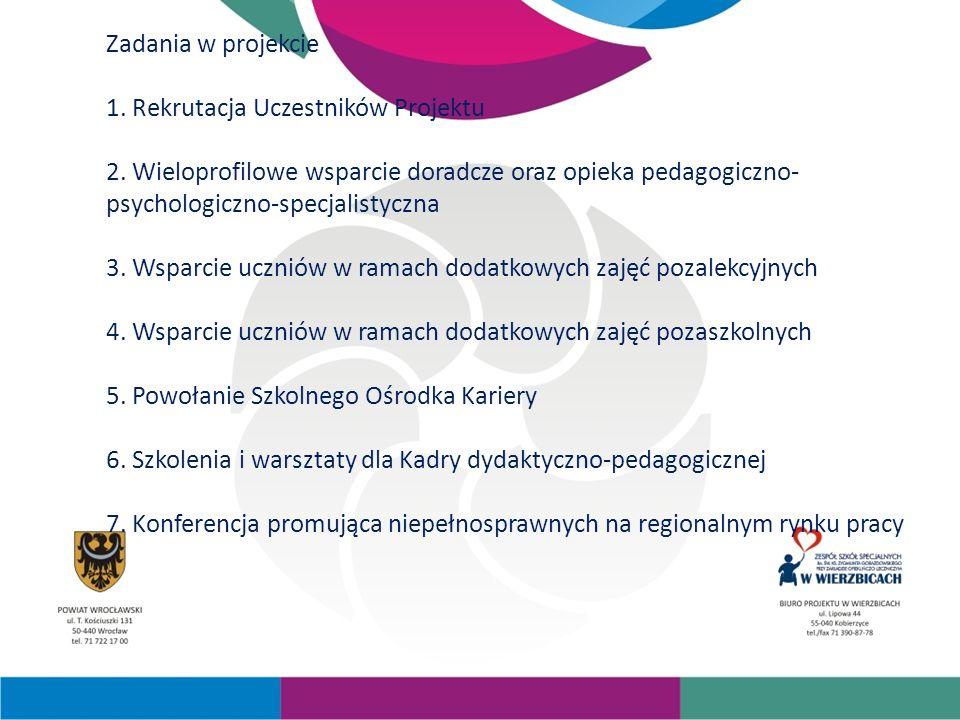 Zadania w projekcie 1. Rekrutacja Uczestników Projektu 2.