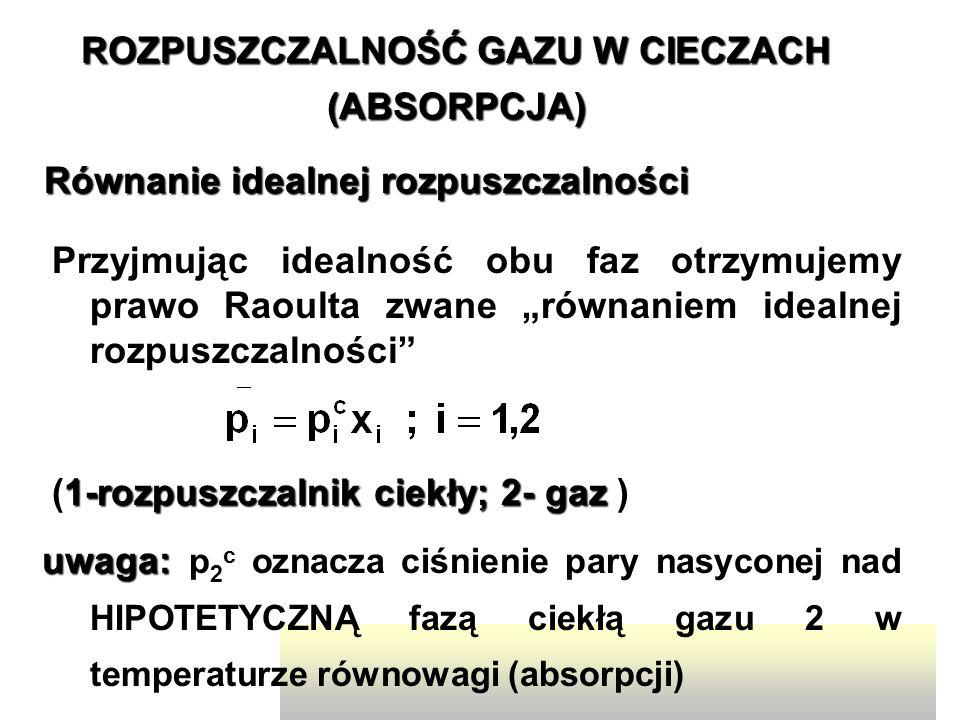 ABSORPCJA, ZATĘŻANIE2 ROZPUSZCZALNOŚĆ GAZU W CIECZACH (ABSORPCJA) Równanie idealnej rozpuszczalności Równanie idealnej rozpuszczalności Przyjmując ide