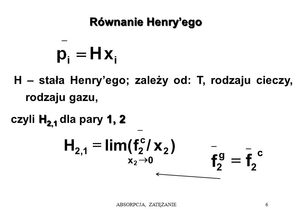 ABSORPCJA, ZATĘŻANIE6 Równanie Henry'ego Równanie Henry'ego H – stała Henry'ego; zależy od: T, rodzaju cieczy, rodzaju gazu, H 2,1 1, 2 czyli H 2,1 dl