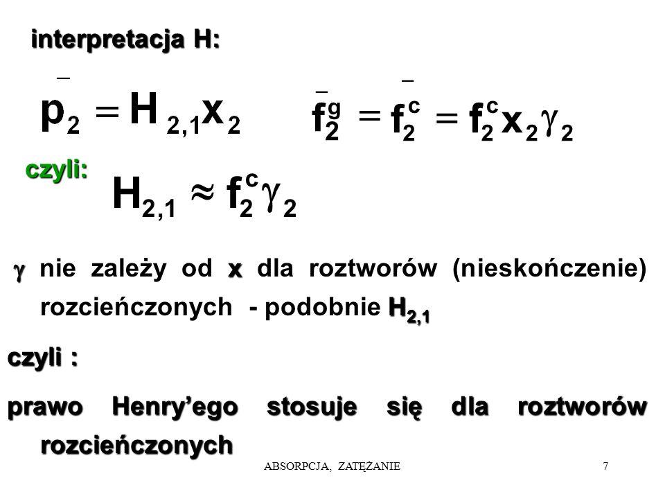 ABSORPCJA, ZATĘŻANIE7 interpretacja H: interpretacja H:  x H 2,1  nie zależy od x dla roztworów (nieskończenie) rozcieńczonych - podobnie H 2,1 czyl