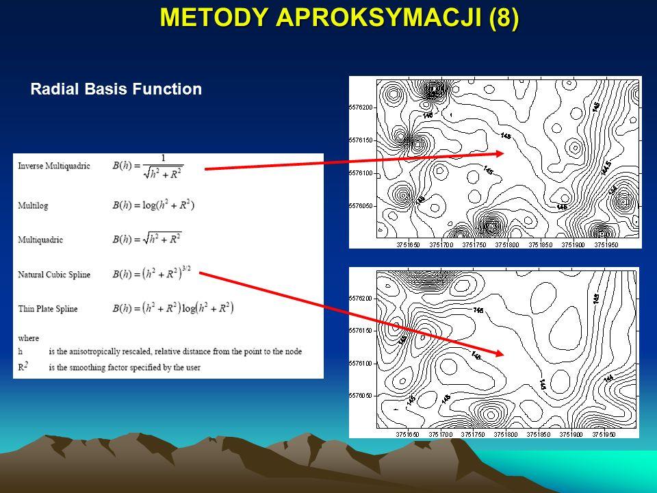 METODY APROKSYMACJI (8) Radial Basis Function