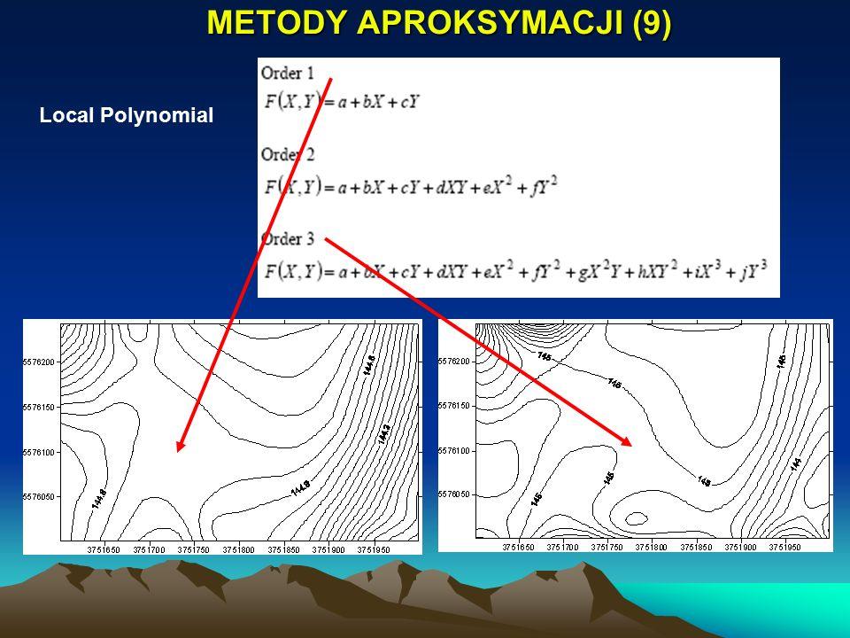 METODY APROKSYMACJI (9) Local Polynomial