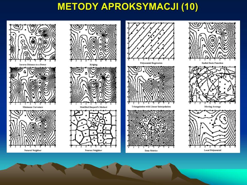 METODY APROKSYMACJI (10)