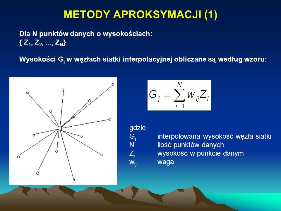 METODY APROKSYMACJI (1) Dla N punktów danych o wysokościach: { Z 1, Z 2,..., Z N } Wysokości G j w węzłach siatki interpolacyjnej obliczane są według