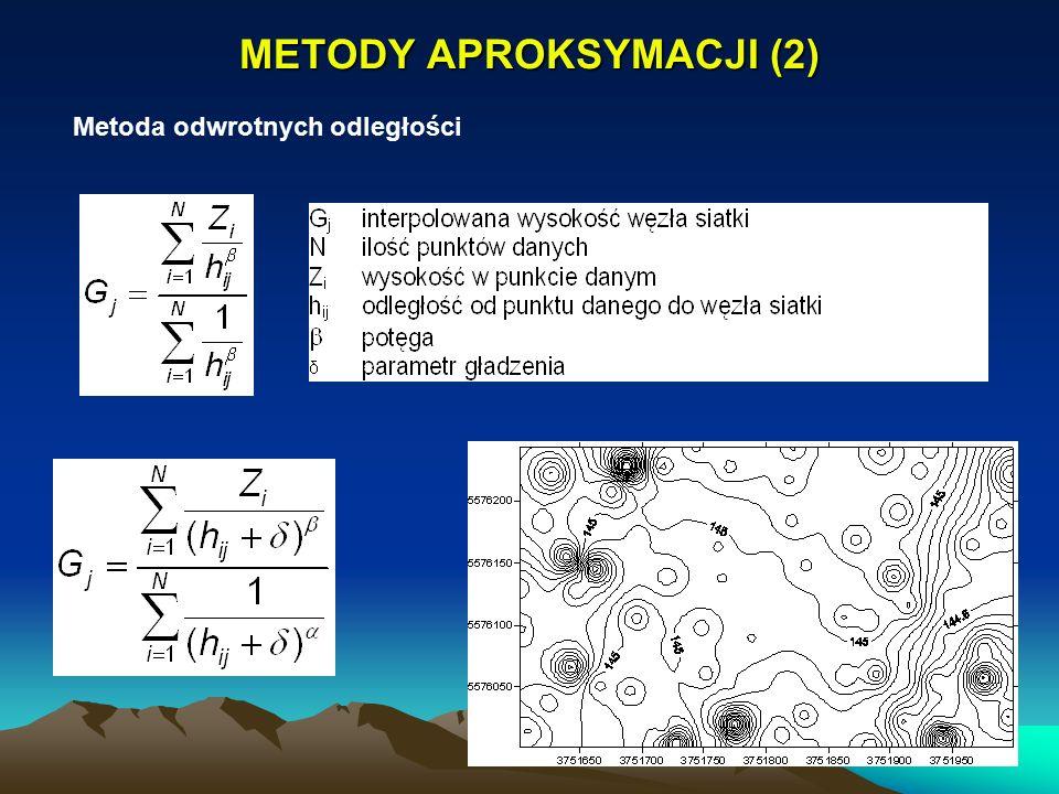 METODY APROKSYMACJI (2) Metoda odwrotnych odległości