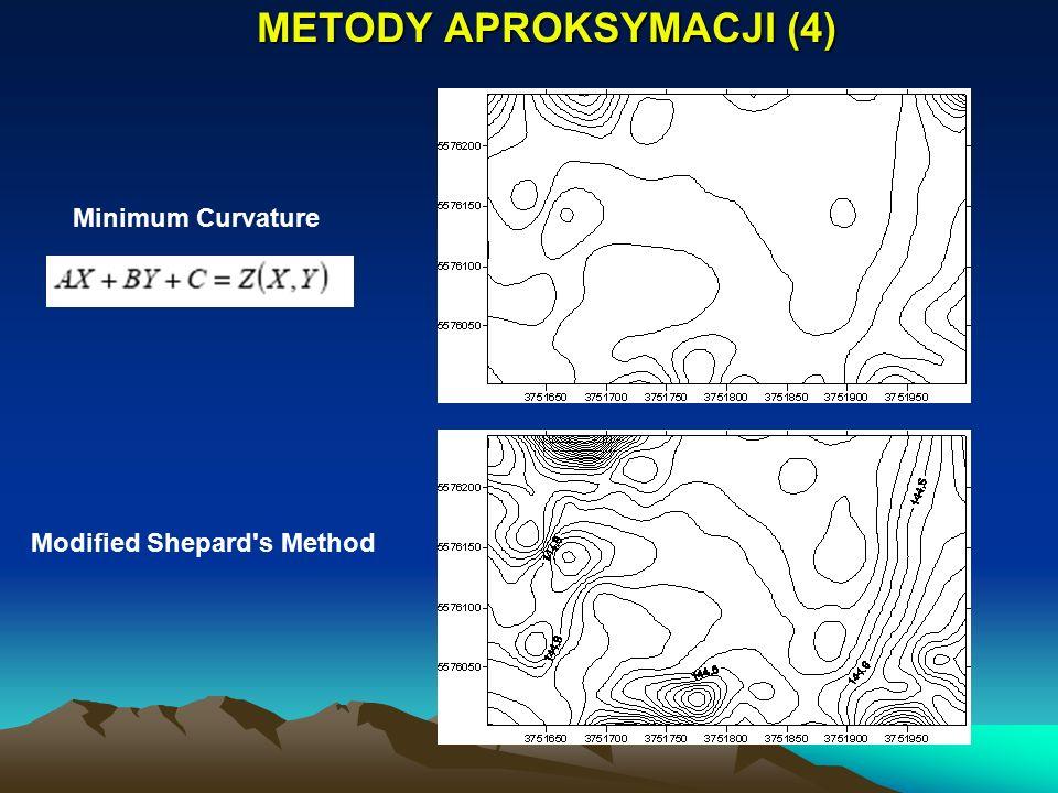 METODY APROKSYMACJI (5) Natural Neighbor Metoda oparta o wieloboki Thiessena
