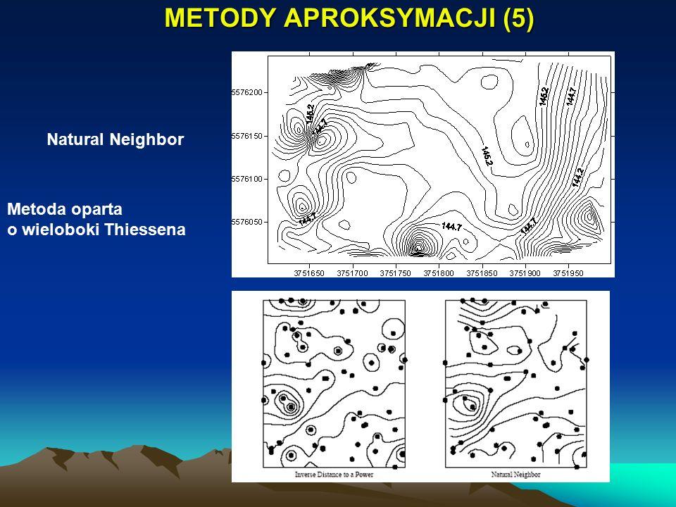 METODY APROKSYMACJI (6) Polynomial Regression