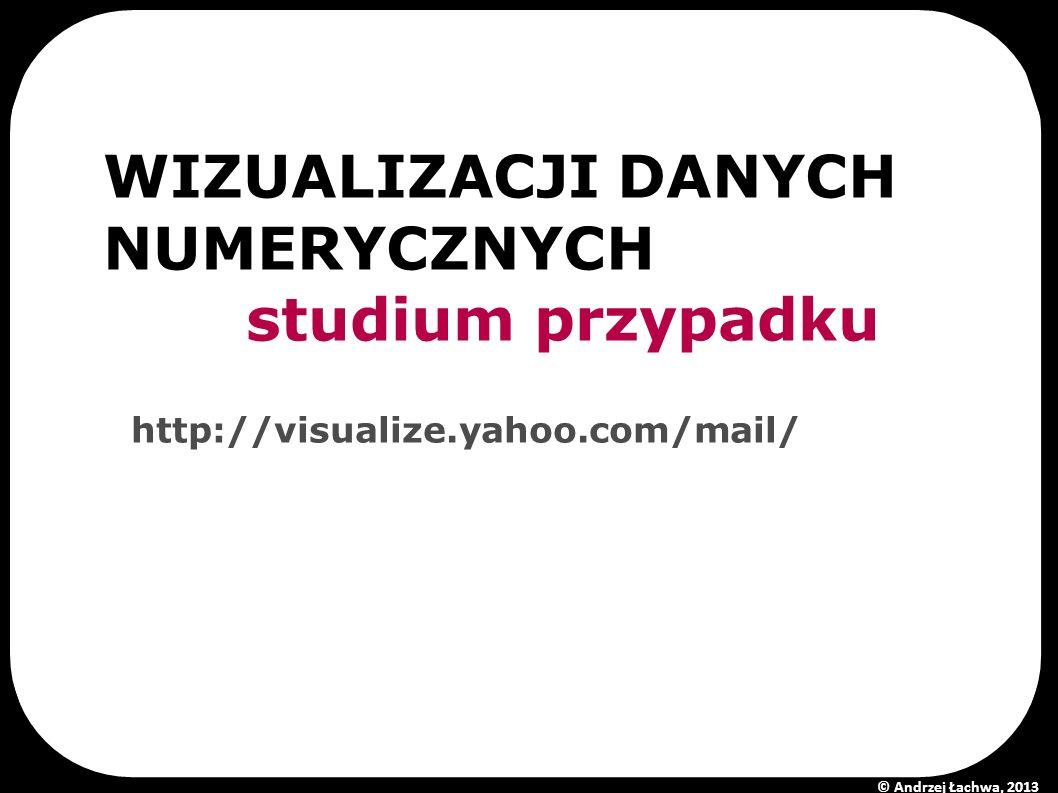 WIZUALIZACJI DANYCH NUMERYCZNYCH studium przypadku http://visualize.yahoo.com/mail/ © Andrzej Łachwa, 2013