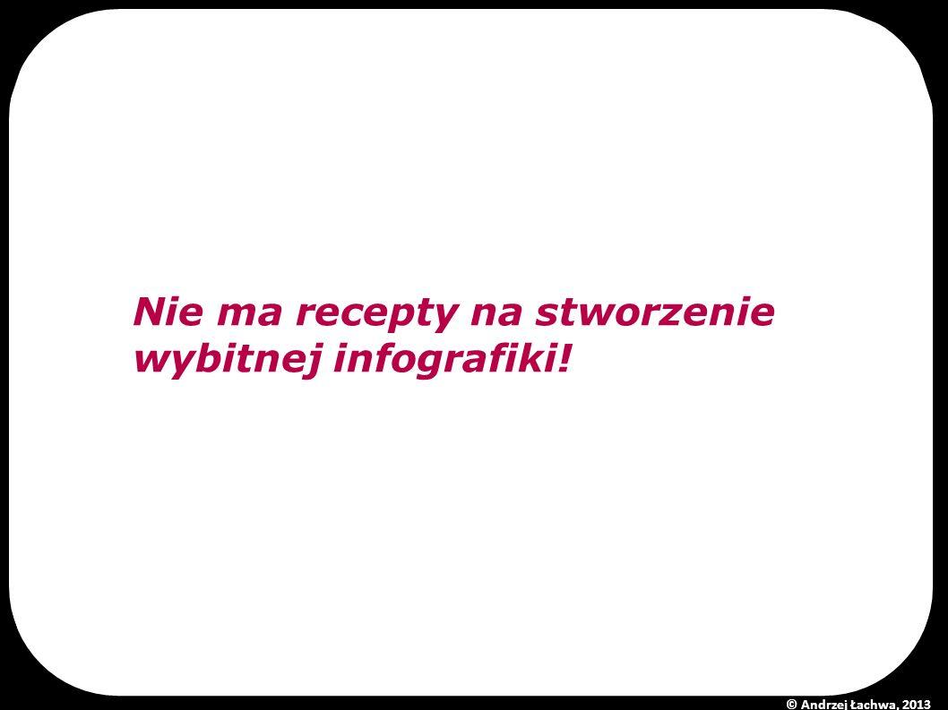 Nie ma recepty na stworzenie wybitnej infografiki! © Andrzej Łachwa, 2013