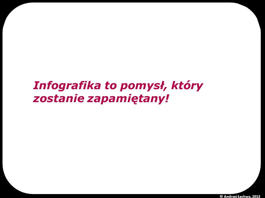 Infografika to pomysł, który zostanie zapamiętany! © Andrzej Łachwa, 2013