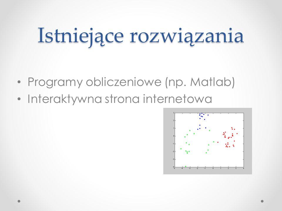 Istniejące rozwiązania Programy obliczeniowe (np. Matlab) Interaktywna strona internetowa