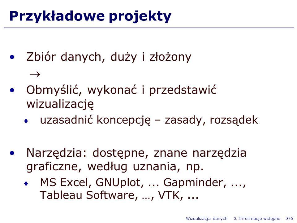 Wizualizacja danych 0.Informacje wstępne 6/6 Kontakt z wykładowcą Leszek Chmielewski dr hab.