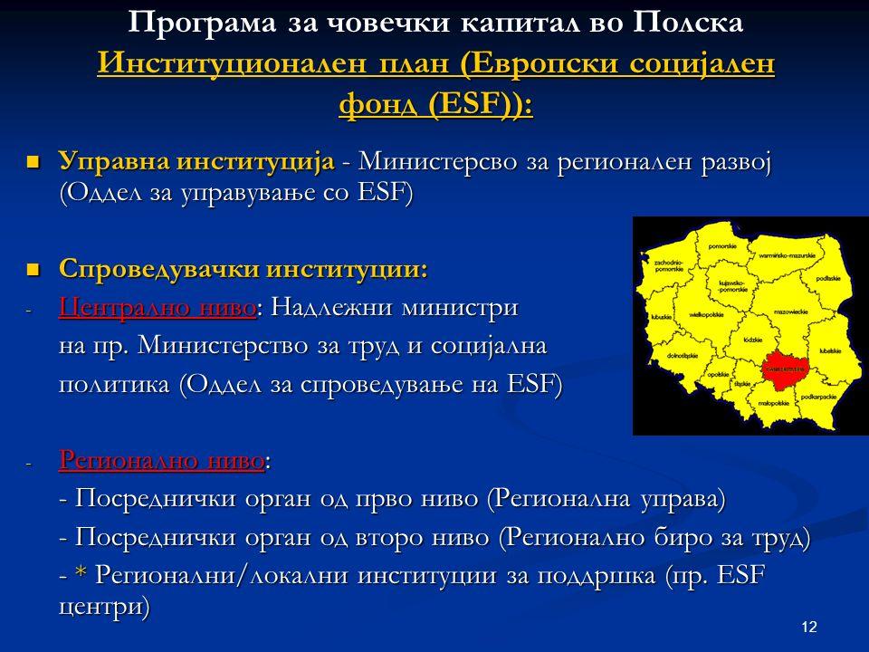 12 план (Европски социјален фонд (ESF)): Програма за човечки капитал во Полска Институционален план (Европски социјален фонд (ESF)): Управна институција - Министерсво за регионален развој (Оддел за управување со ЕSF) Управна институција - Министерсво за регионален развој (Оддел за управување со ЕSF) Спроведувачки институции: Спроведувачки институции: - Централно ниво: Надлежни министри на пр.