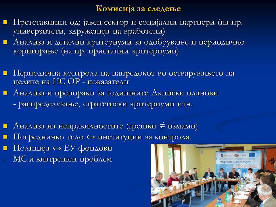 15 Комисија за следење Претставници од: јавен сектор и социјални партнери (на пр.