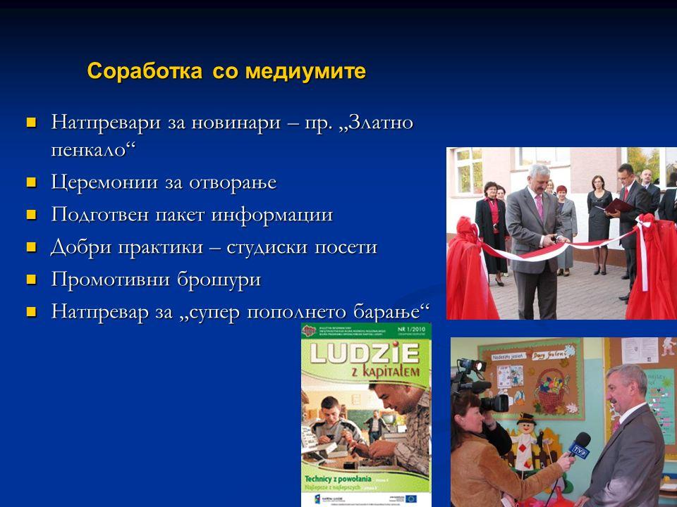 Name of your presentation Соработка со медиумите Натпревари за новинари – пр.